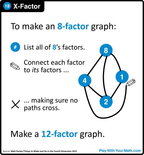 18-x-factor
